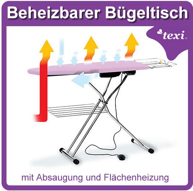 sewtex n hmaschinen technologien f r bekleidung. Black Bedroom Furniture Sets. Home Design Ideas